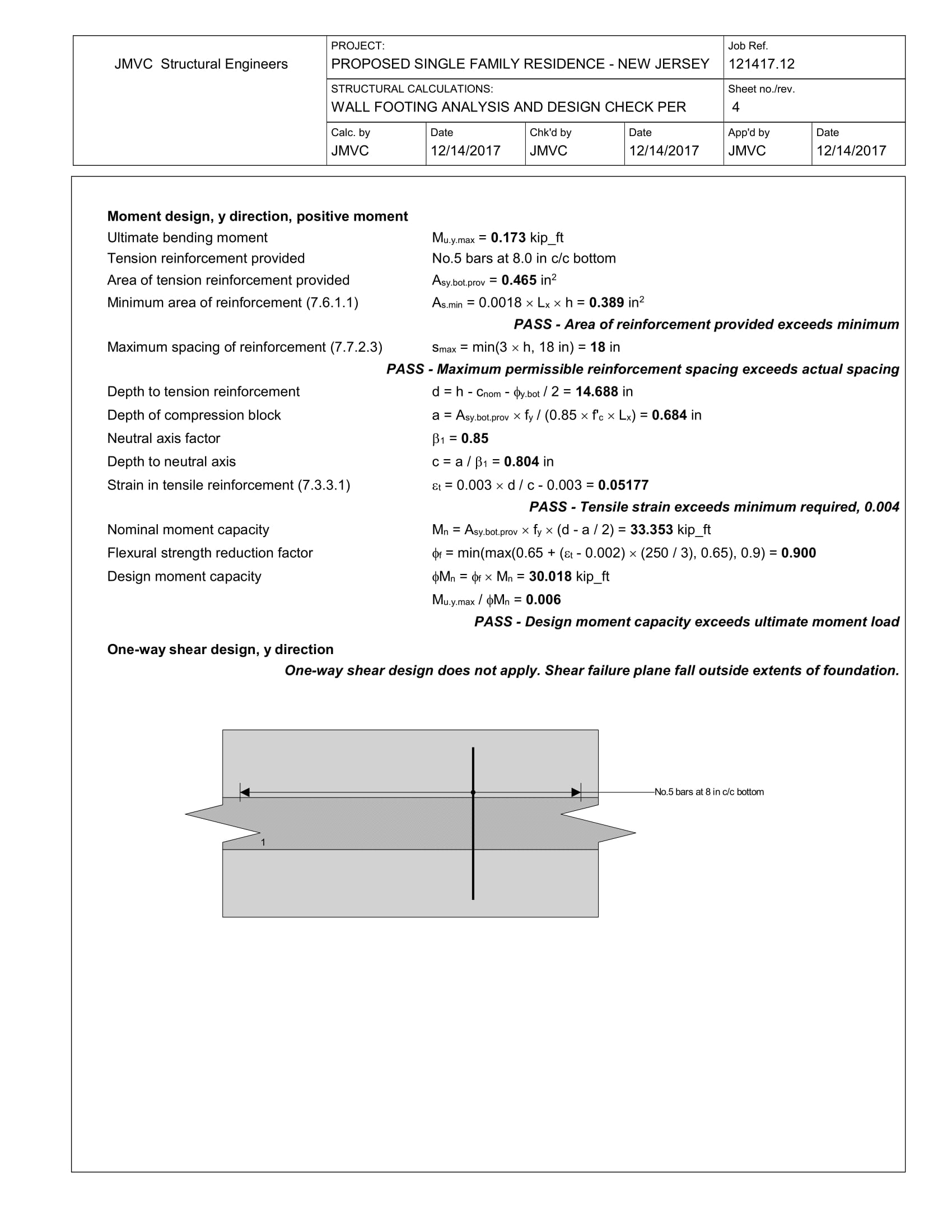 STRUCTURAL ANALYSIS AND DESIGN REPORT - SSG ENGINEERING